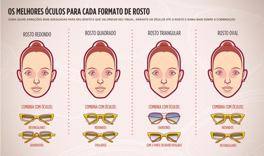 modelo_de_rosto